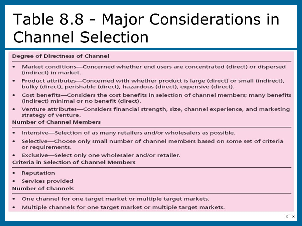 Table Major Considerations in Channel Selection