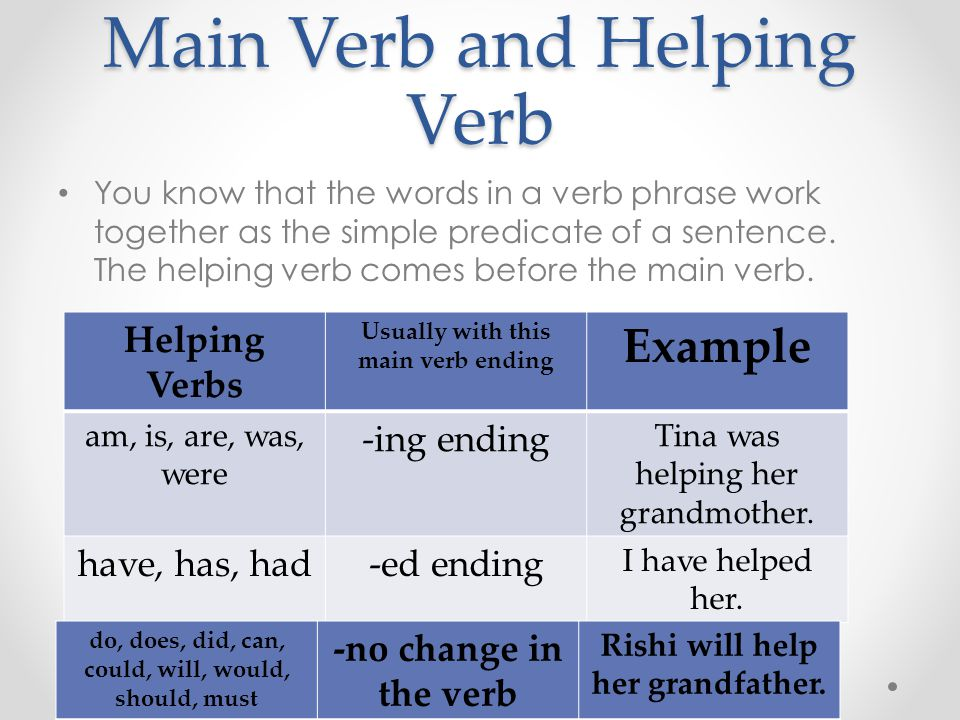 "main and helping verbs powerpoint presentations This is not the ""main"" subject or the ""main"" verb of the sentence example: they  wanted to  do not use the helping verb do/did in the noun clause do not use."