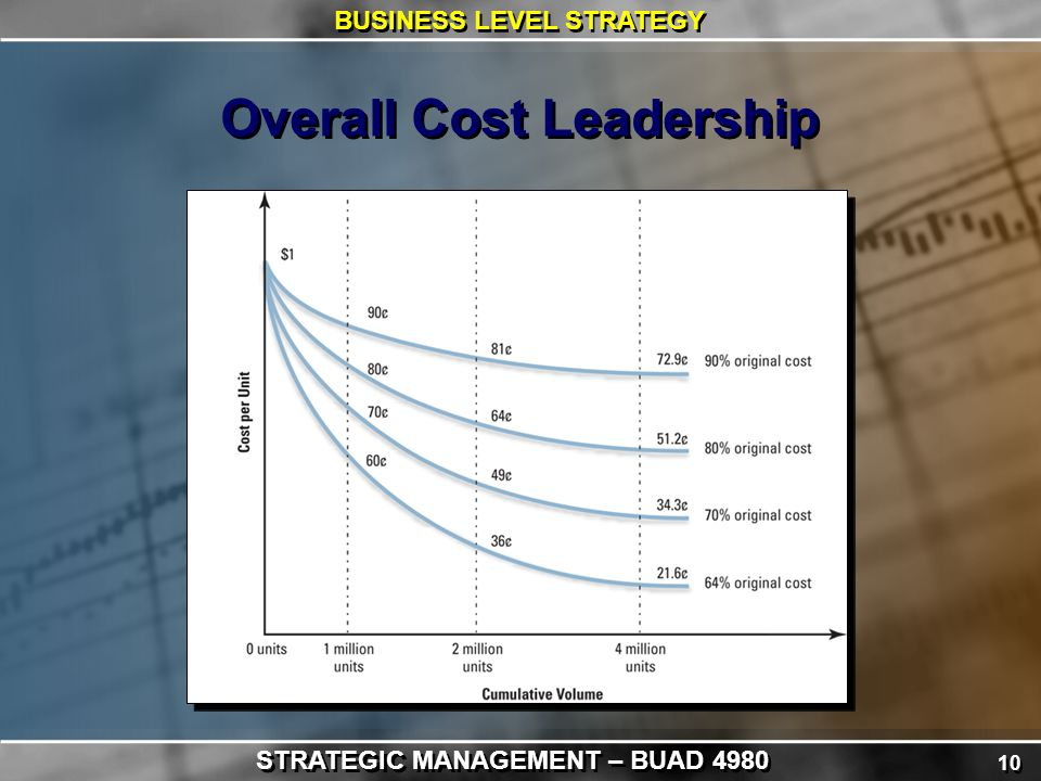 overall cost leadership Cost leadership, a concept by michael porter, illustrates a method to affirm and  manage the competitive advantage cost leadership, basically, refers to the.
