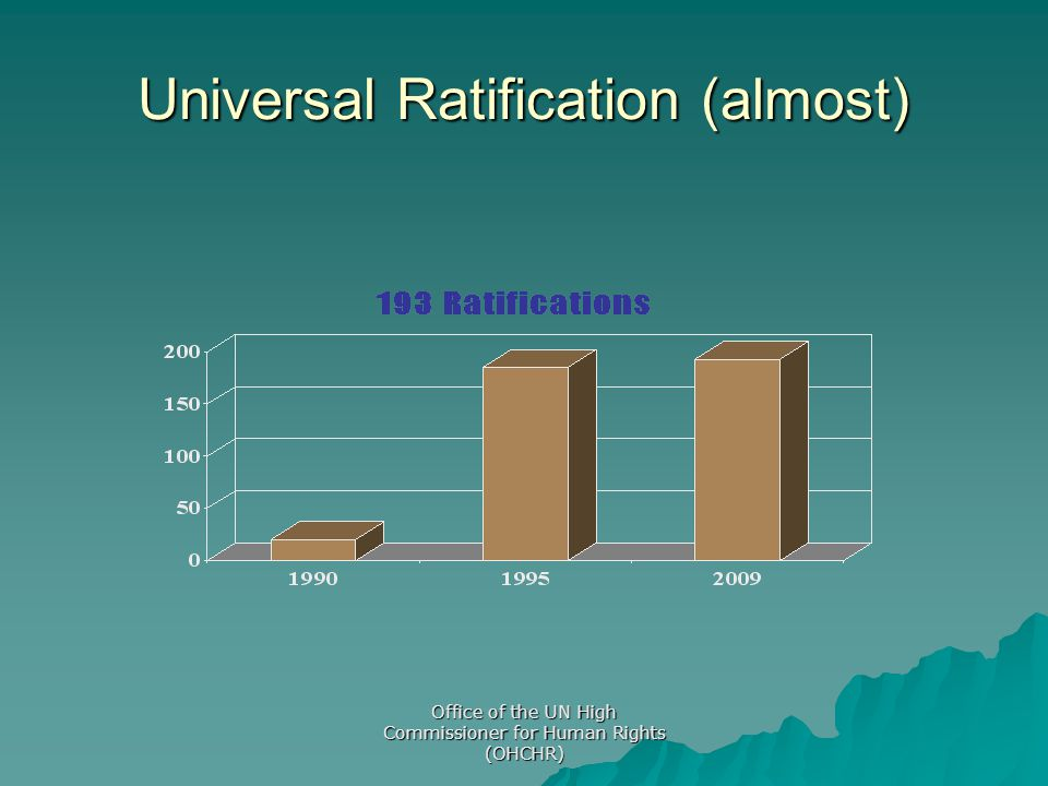 Universal Ratification (almost)