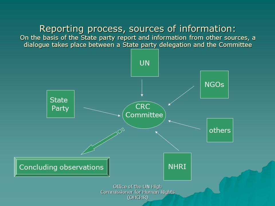 Reporting process, sources of information: On the basis of the State party report and information from other sources, a dialogue takes place between a State party delegation and the Committee