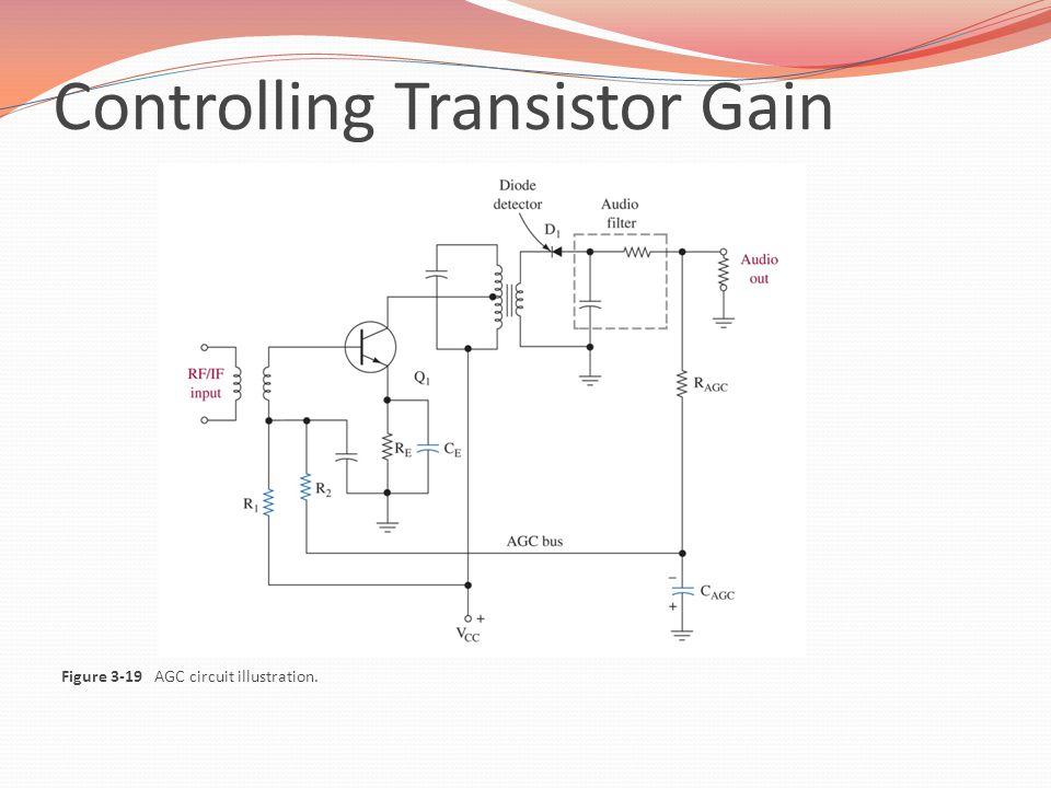 Agc circuit transistor fm