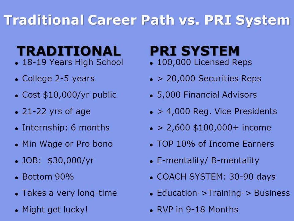Traditional Career Path vs. PRI System