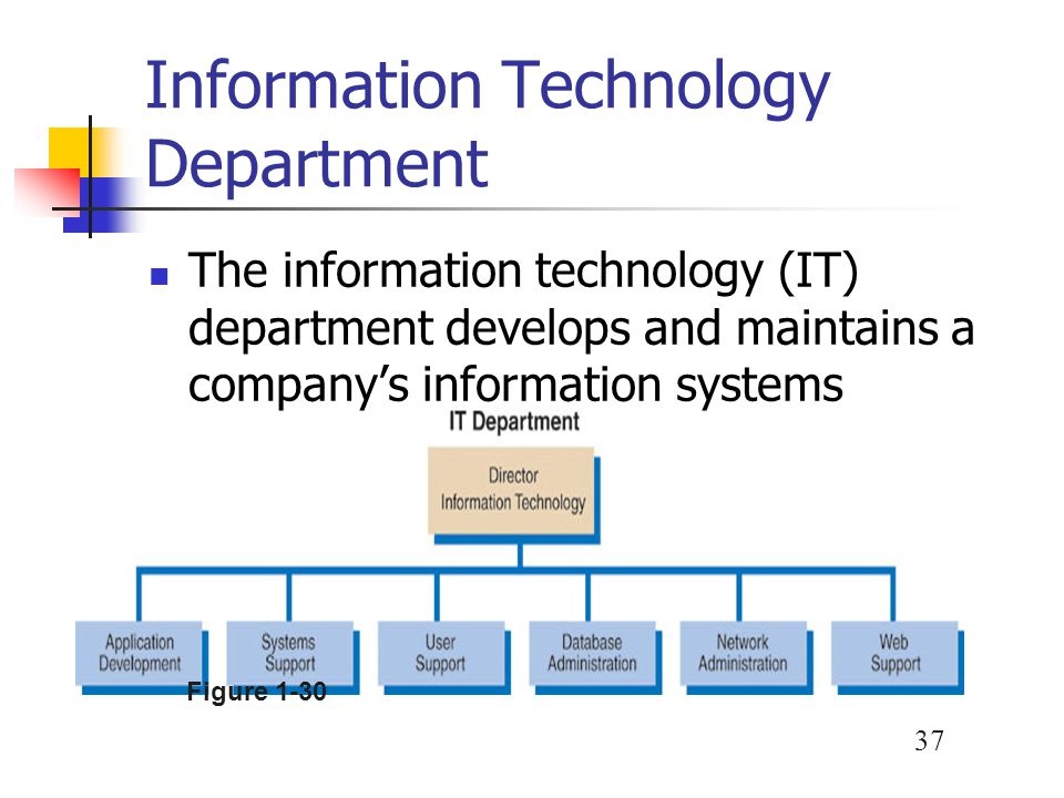 Introduction To Systems Analysis And Design Ppt Video