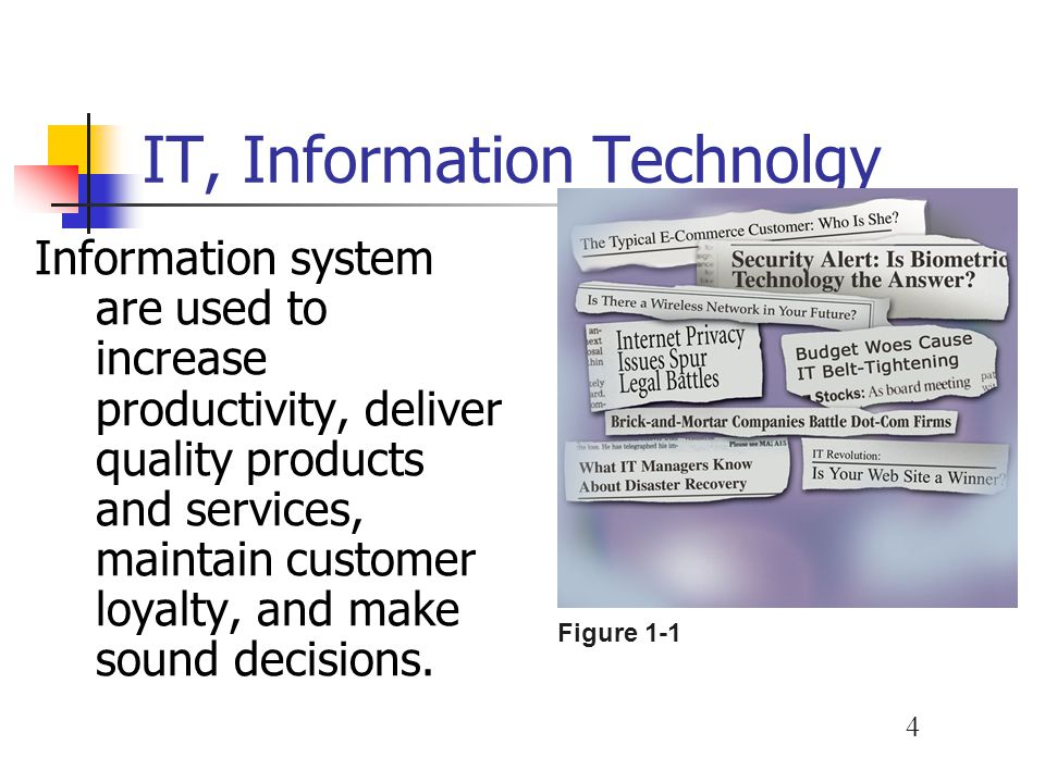 IT, Information Technolgy