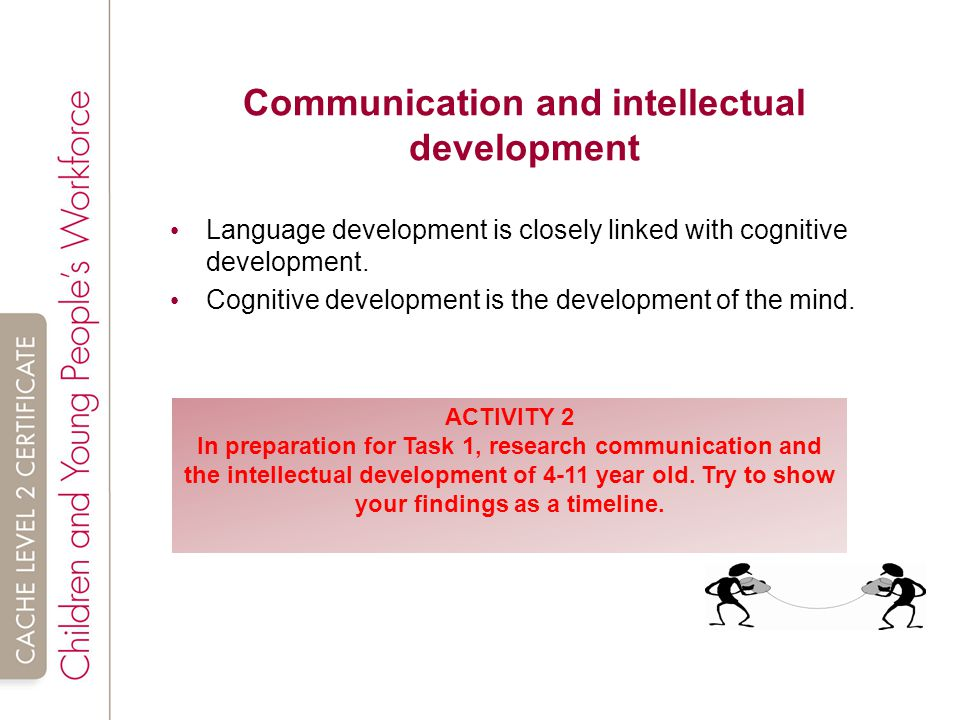Language and Speech Development From Birth to 8 years old