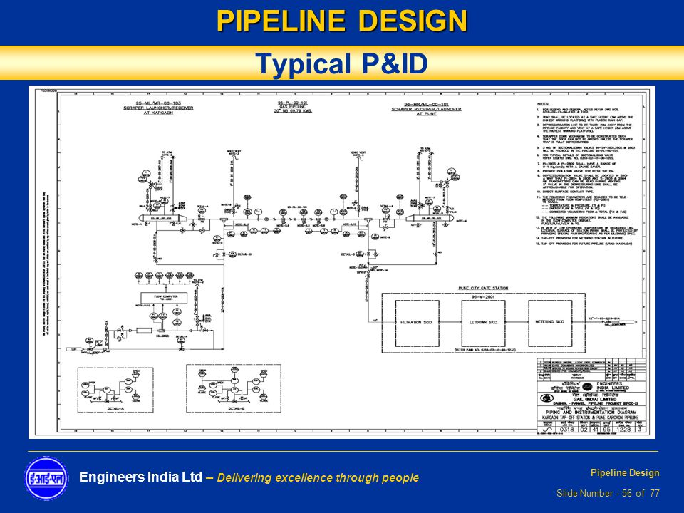 pipeline hydraulics design basis engineering essay Today hydraulic fluids are used everywhere around us whether we know it or not   hydraulics as a designer, engineer, technician, or operator requires the basic   reservoir, pump, high pressure hoses or pipes, actuators, and control valves.