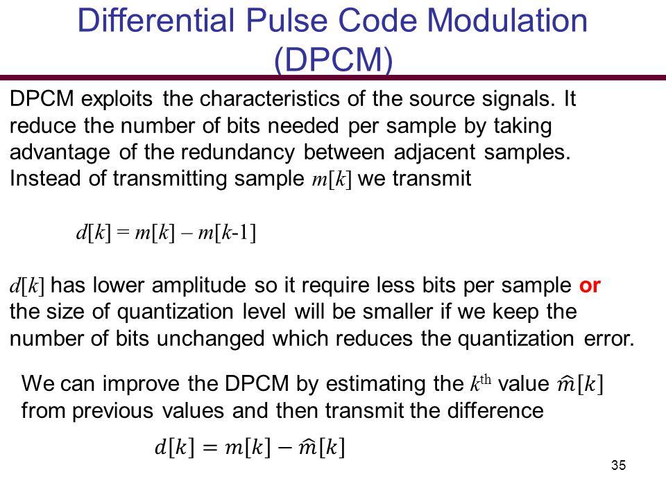 dpcm samples