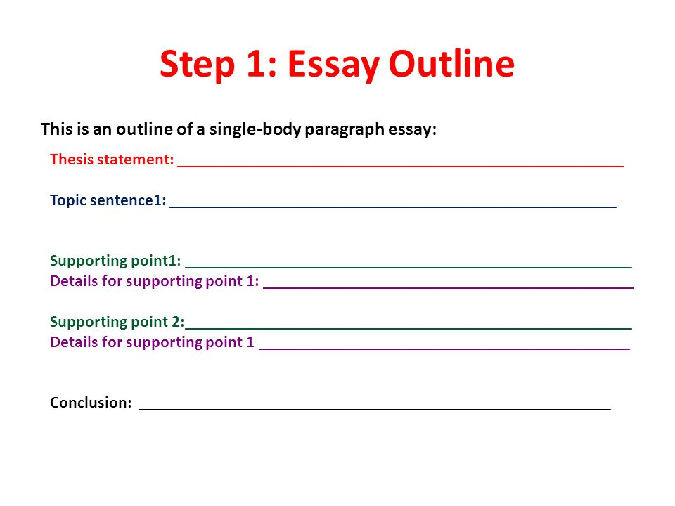 three steps to writing an essay An outline provides a map of where to go with the essay a well-developed outline will show what the thesis of the essay is, what the main idea of each body paragraph is, and the evidence/support that will be offered in each paragraph to substantiate the main points.