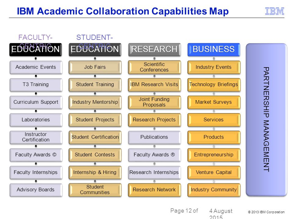 Deeper Learning A Collaborative Classroom Is Key : Challenges and opportunities with big data ppt download