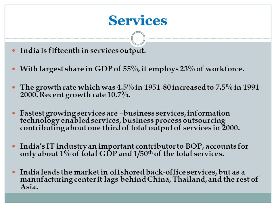 Services India is fifteenth in services output.