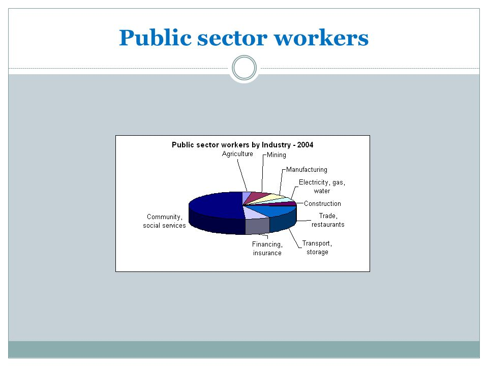 Public sector workers