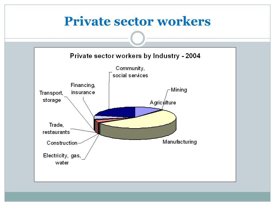 Private sector workers