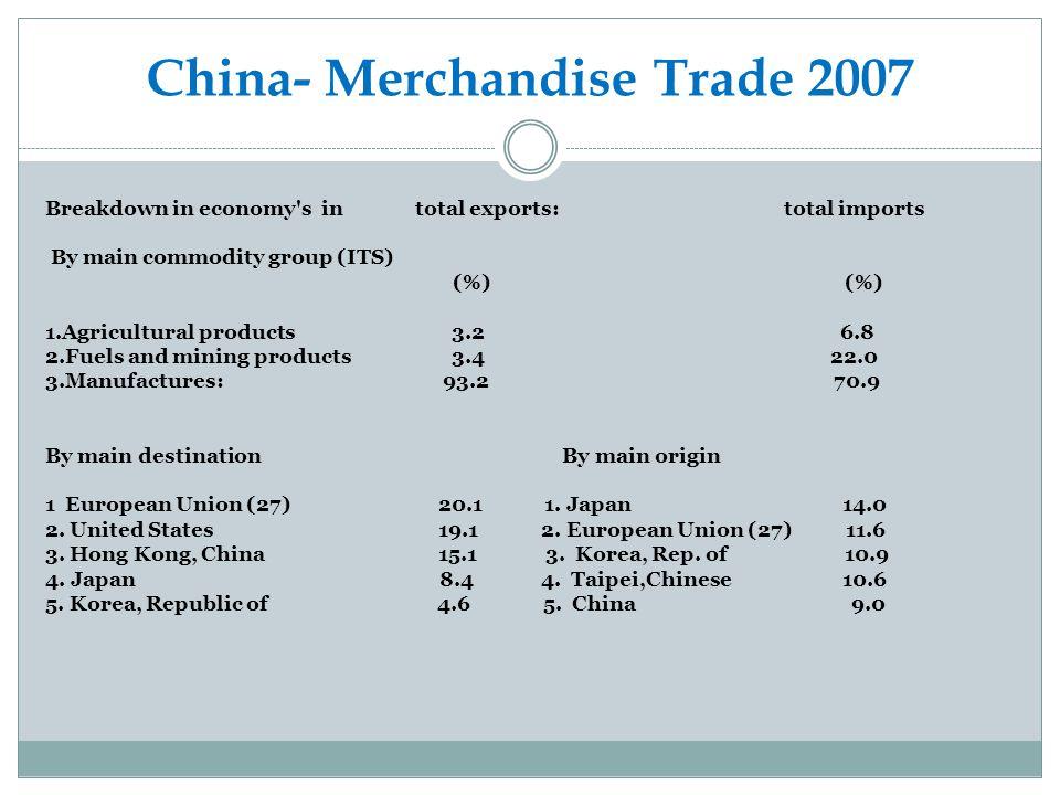 China- Merchandise Trade 2007
