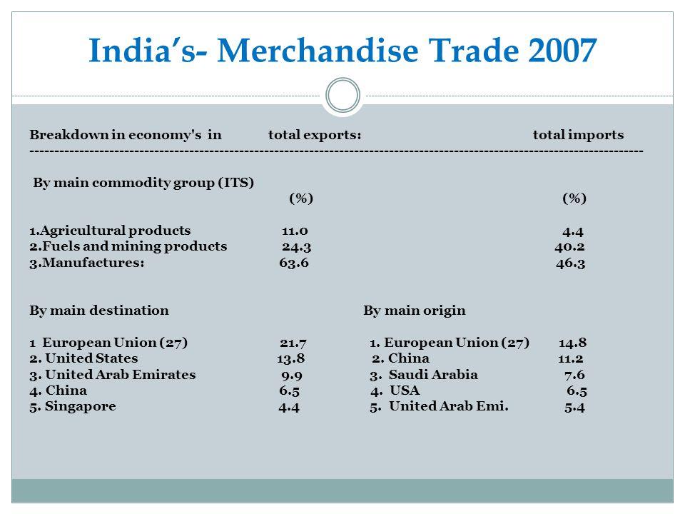 India's- Merchandise Trade 2007