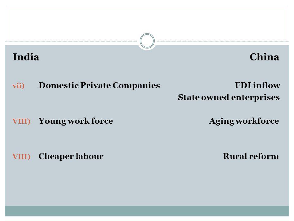 India China Domestic Private Companies FDI inflow