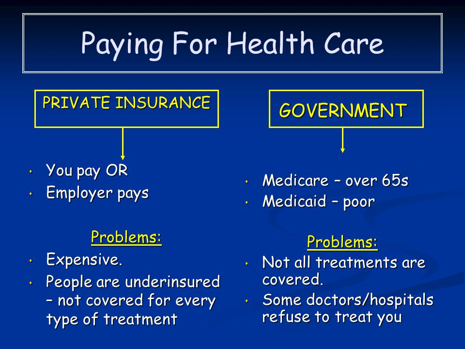 Paying For Health Care GOVERNMENT PRIVATE INSURANCE You pay OR
