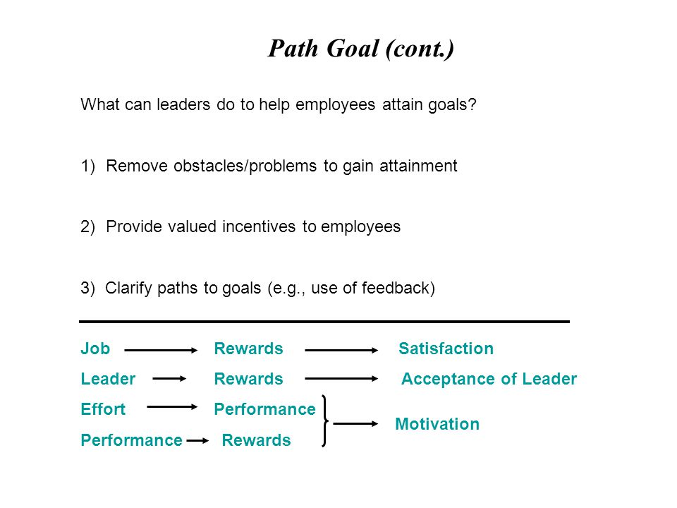 motivational problems hinder goal attainment Self-efficacy for goal attainment is influenced by abilities, prior experiences, attitudes toward learning, instruction, and the social context as students work on tasks, they observe their performances, evaluate goal.