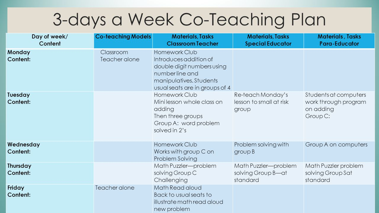 Need Chart paper ( pros and cons) models of co-teaching Handouts ...