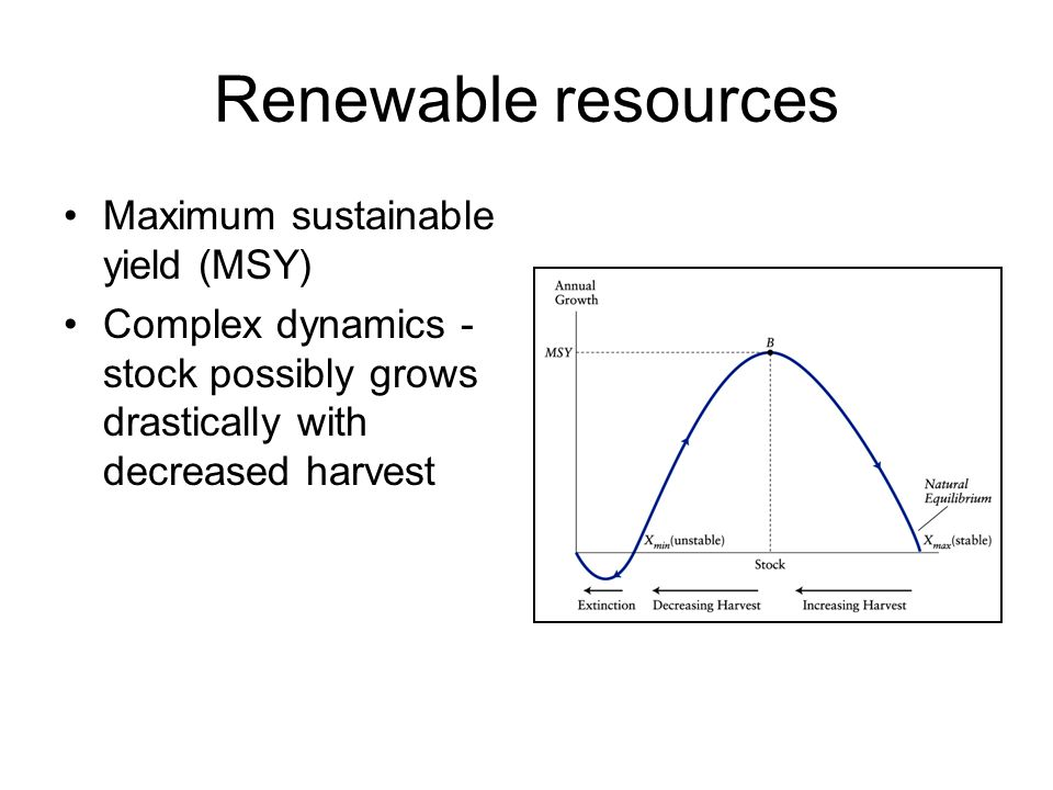 Sustainable development ppt video online download for Sustainable fishing definition