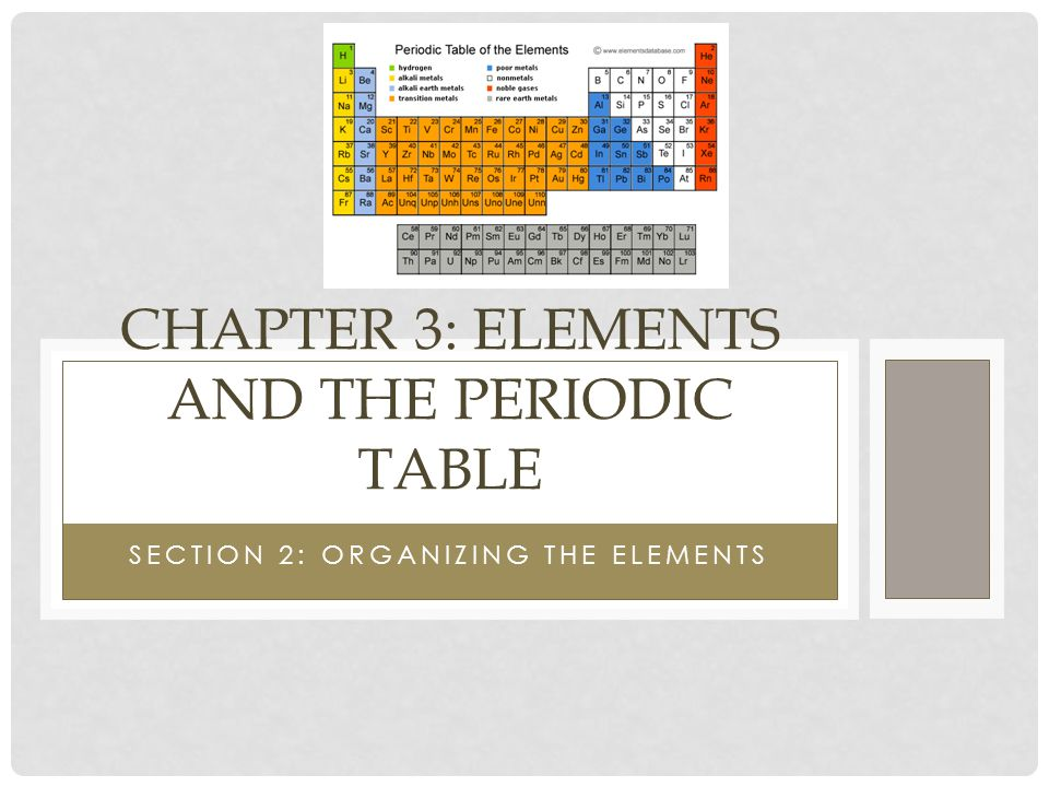 Chapter 3 elements and the periodic table ppt download chapter 3 elements and the periodic table urtaz Images