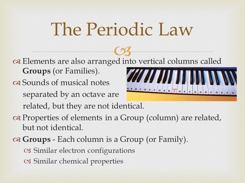 Periodic Law Example The Modern Peri...