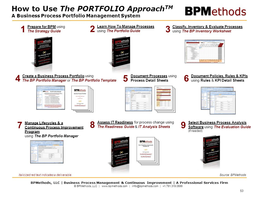 Techniques for improving execution adaptability and consistency how to use the portfolio approachtm a business process portfolio management system pronofoot35fo Choice Image