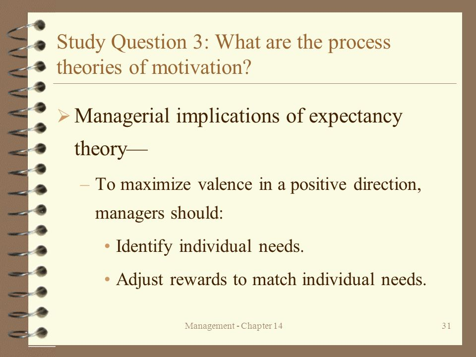 leadership motivation case a question of motivation Sample motivation essays  this paper tells about roles of leadership and motivation in the field of management, how it plays, what kind of role it plays, how it.