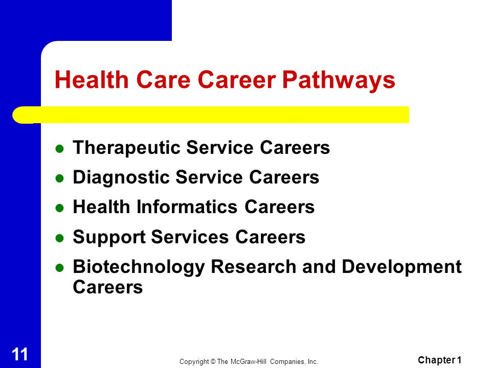 Health Care Career Pathways