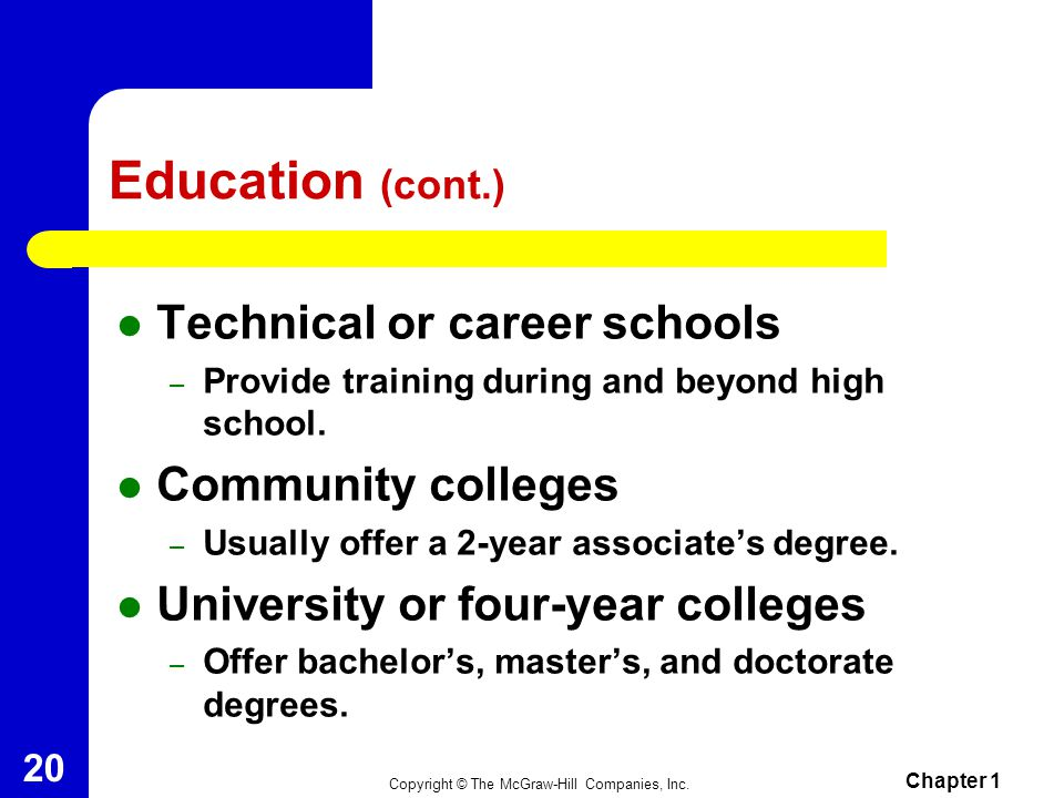 Education (cont.) Technical or career schools Community colleges
