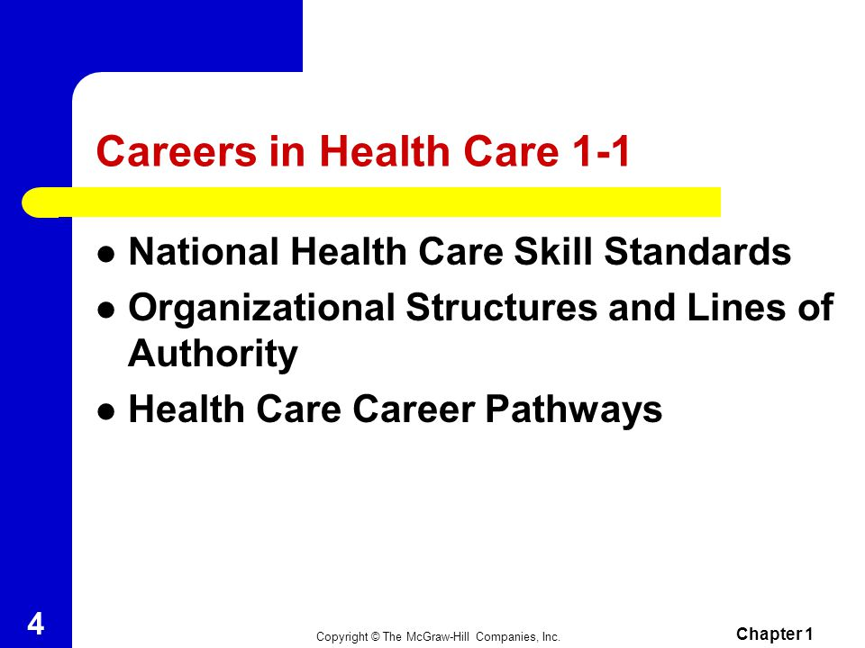 Careers in Health Care 1-1