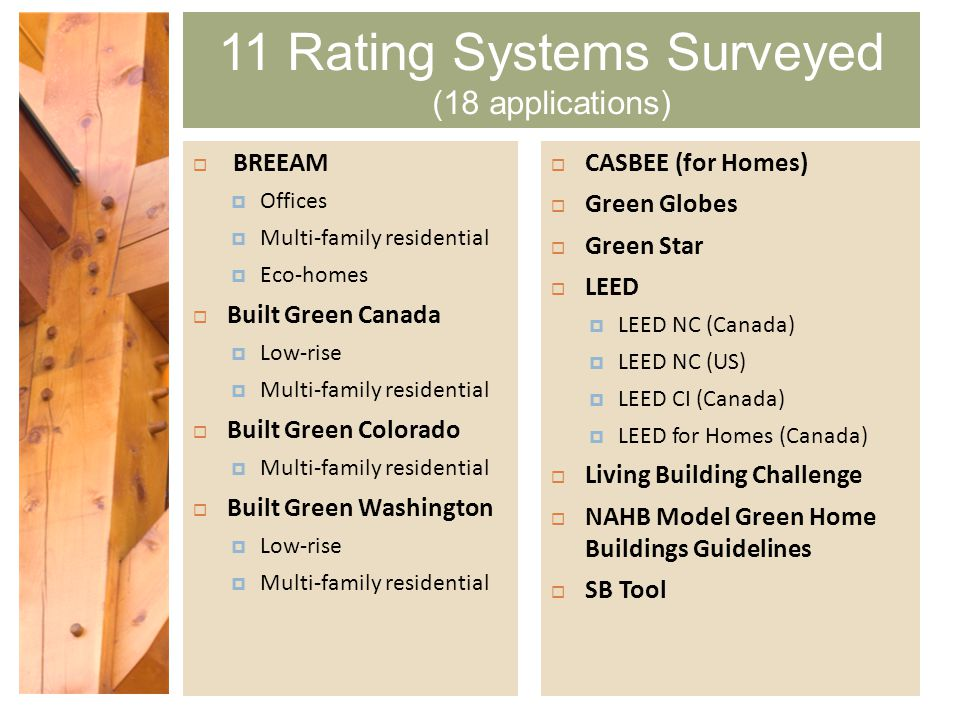 Green building rating systems how wood fit for architect for Leed for homes rating system