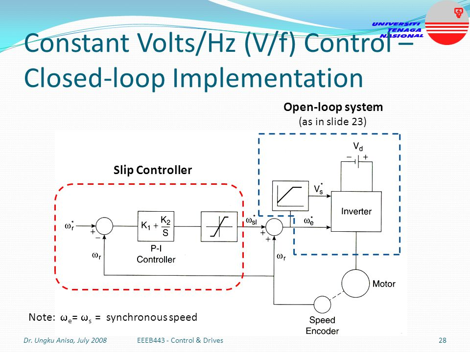 Eeeb443 Control Amp Drives Induction Motor Scalar Control