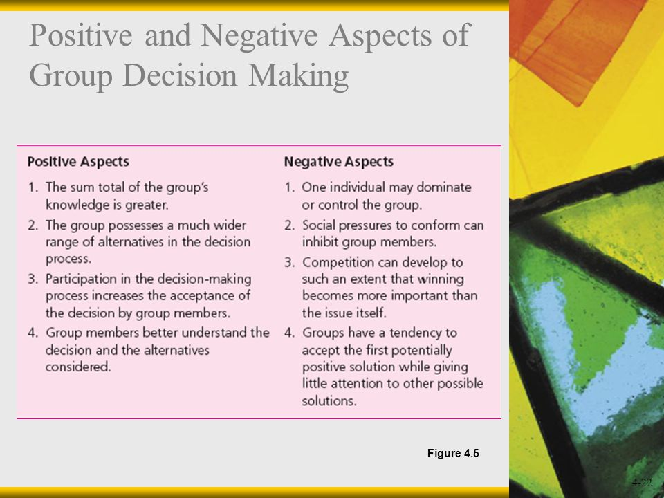 positive aspects compared to the negative The difference between positive and negative thinking to mention that being a positive thinker does not mean ignoring all negative aspects of something but instead both negative and positive aspects are to be considered but the emphasis you put on the negative aspects should be much lower.