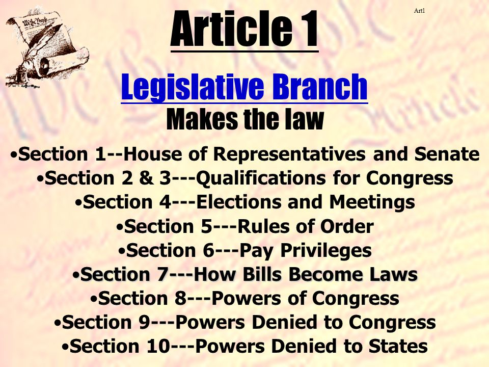 Article 1 Legislative Branch Makes the law