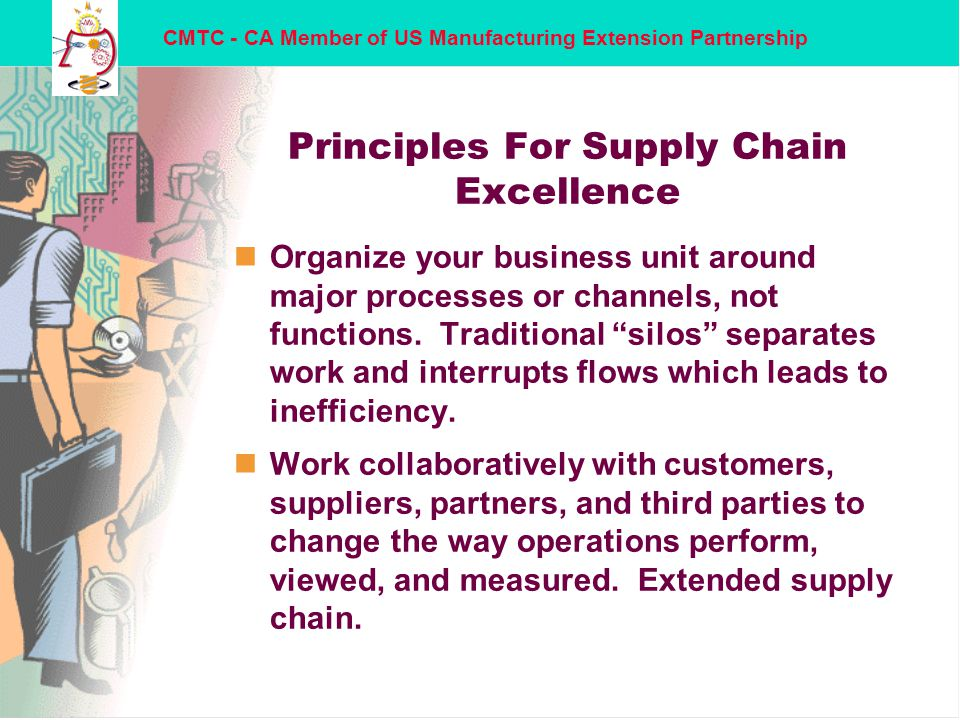 the third way supply chain strategy vf Analyze whether vf brands should expand the third way sourcing strategy mba_5841_-_vf_brands,_global_supply_chain_strategyzip (1896 kb) preview not available.