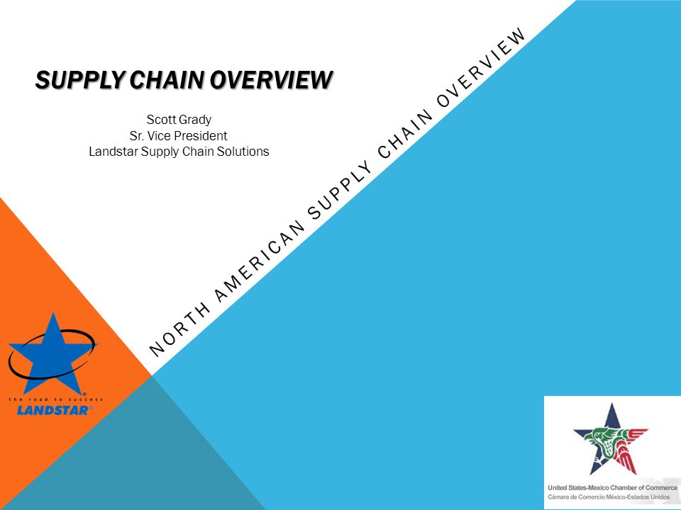 overview of supply chain Sap ariba supply chain collaboration make decisions with direct materials  suppliers on ariba network in real time to lower costs, risks find out more.