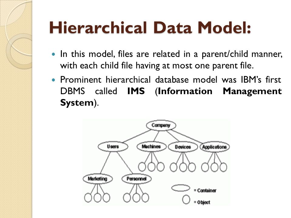 evolution of data models Evolution of information systems (relevant to aat examination paper 8: principles of auditing and management  data mining is a major use of dw databases and the.