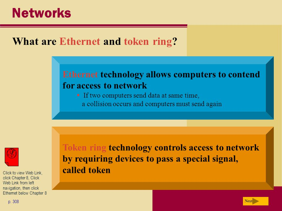 Networks What are Ethernet and token ring