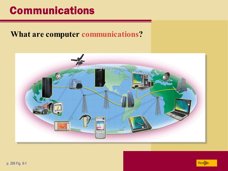 Communications What are computer communications p. 296 Fig. 8-1 Next