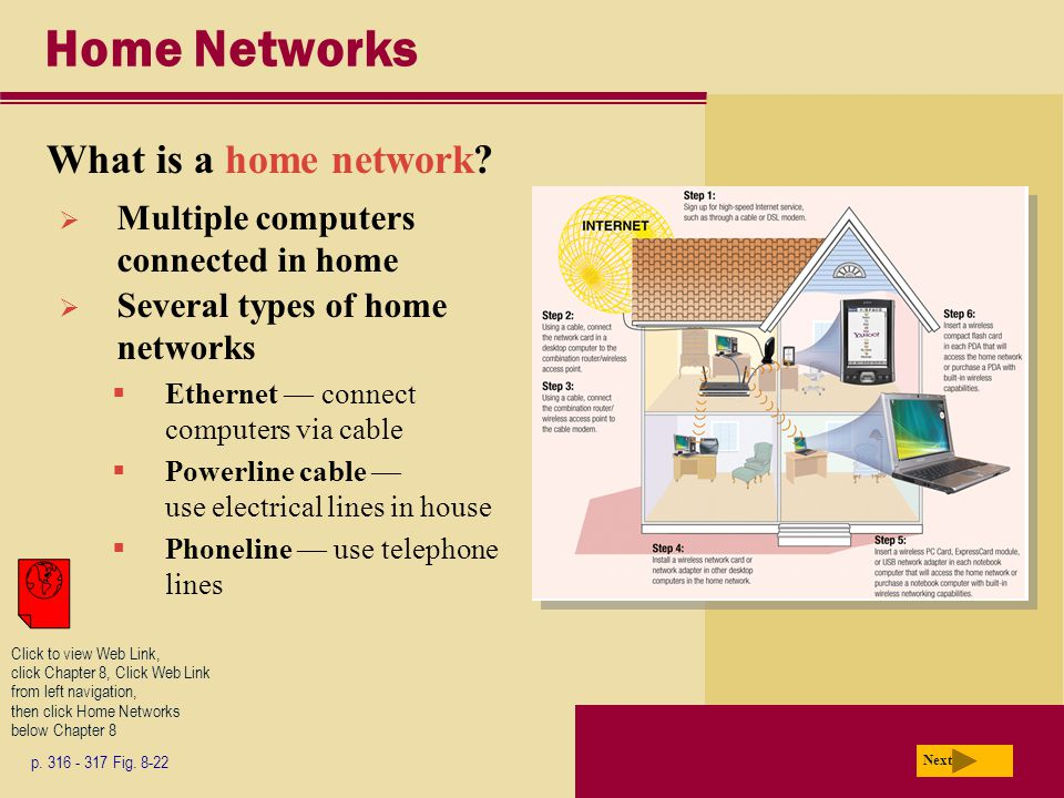 Home Networks What is a home network