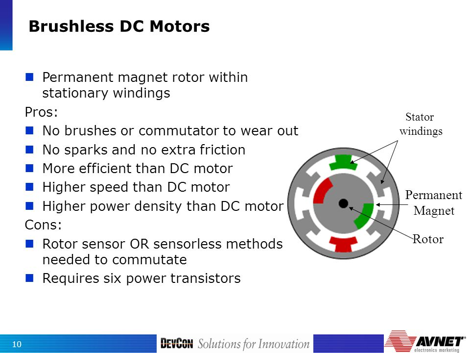 Id 610c introduction to bldc motor control ppt download for Surplus permanent magnet dc motors