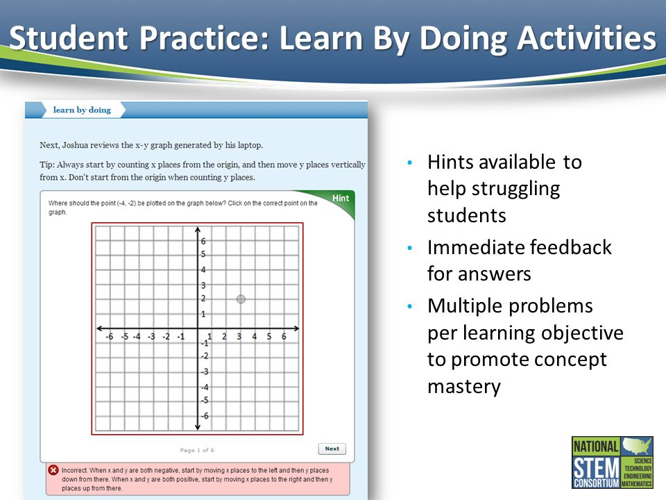 Student Practice: Learn By Doing Activities
