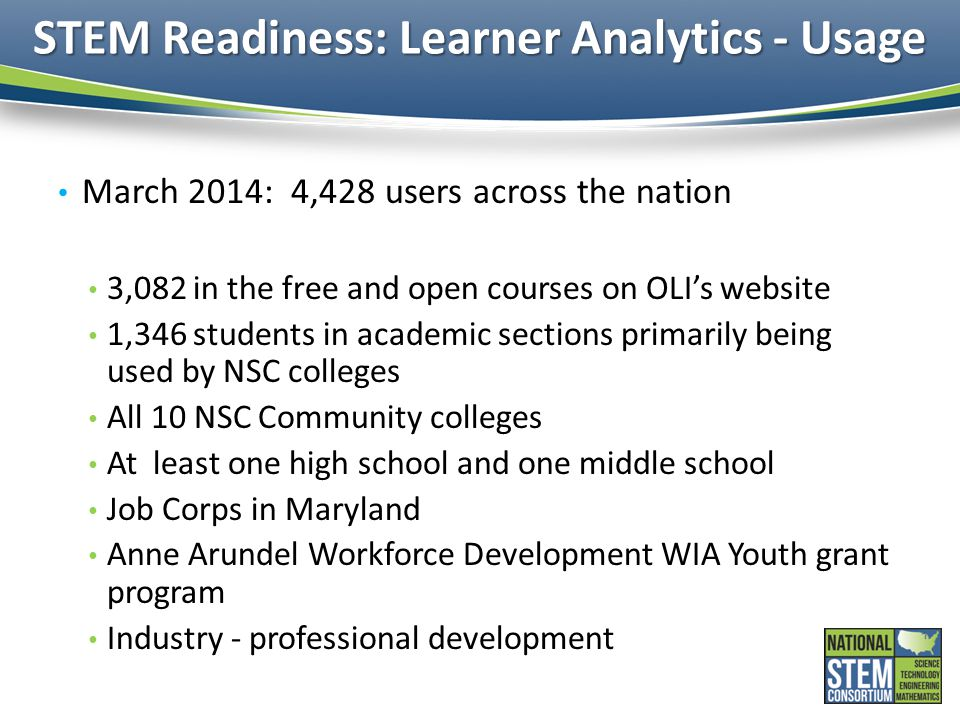STEM Readiness: Learner Analytics - Usage