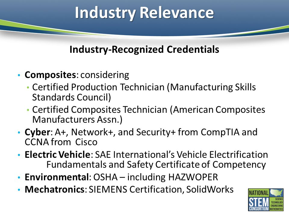 Industry-Recognized Credentials