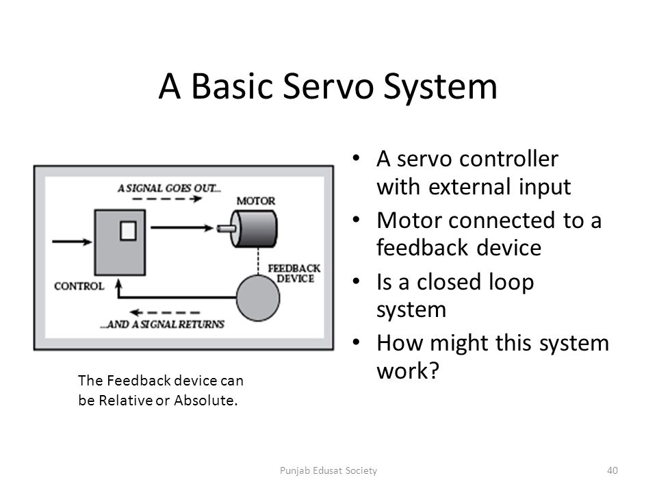 Control components er h s dhaliwal assistant professor for Servo motor position control system