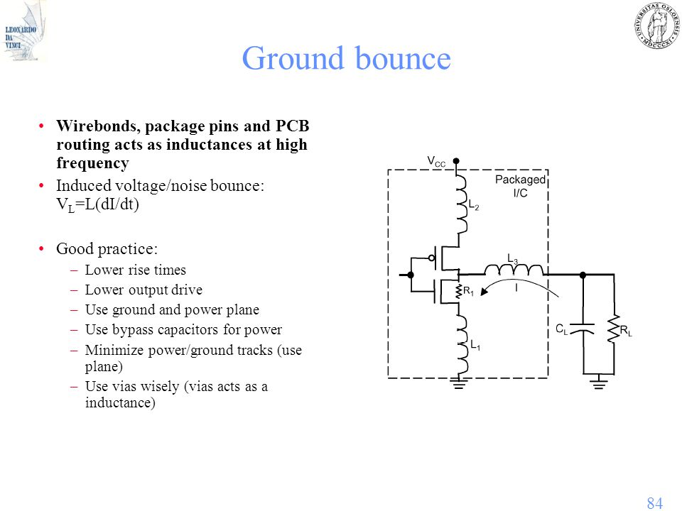 Ground+bounce+Wirebonds%2C+package+pins+and+PCB+routing+acts+as+inductances+at+high+frequency.+Induced+voltage%2Fnoise+bounce%3A+VL%3DL%28dI%2Fdt%29 chapter 6 printed circuit board design ppt download Bounce of Golf Clubs Explained at bayanpartner.co
