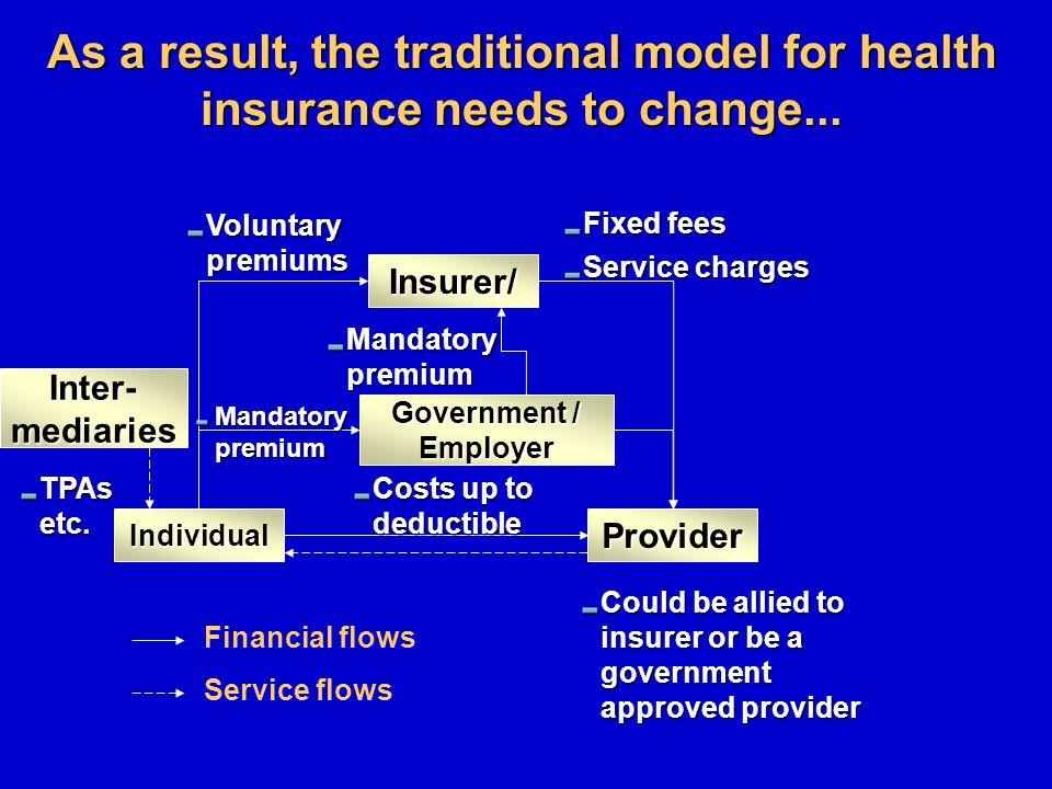 C Change Health Insurance   Health Insurance 2017