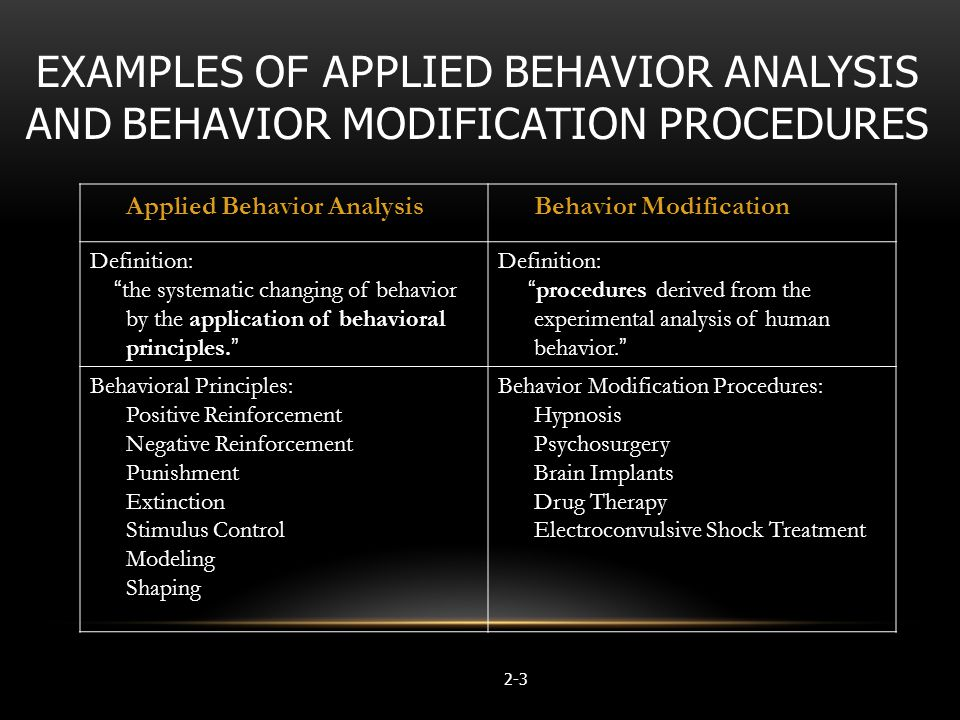 Roots Of Applied Behavior Analysis Chapter   Ppt Video Online
