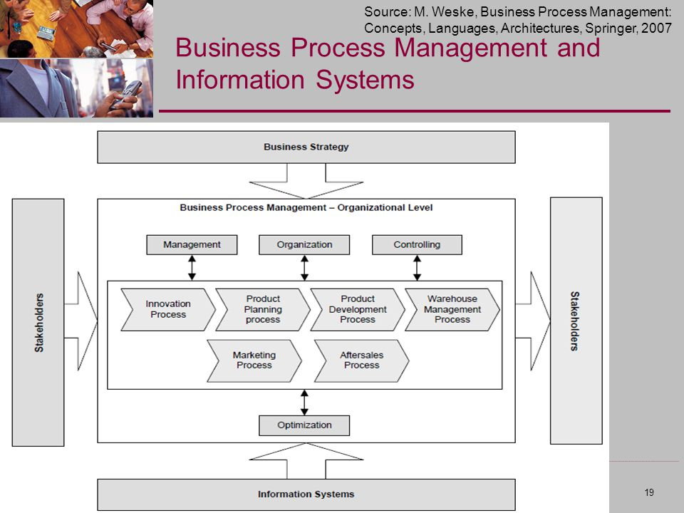 Business Process Management Systems ή ί